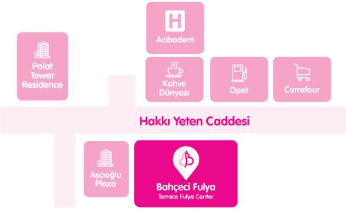 Bahçeci Fulya Tüp Bebek Merkezi Ulaşım Haritası Yol Tarifi